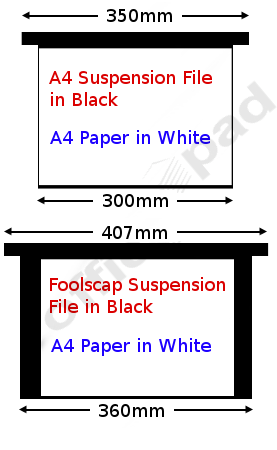 Foolscap and A4 suspension files with A4 paper illustration